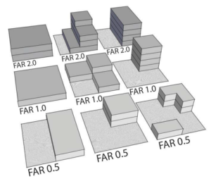 This image shows nine samples of Floor Area Ratios that show three different iterations of what a ratio can look like