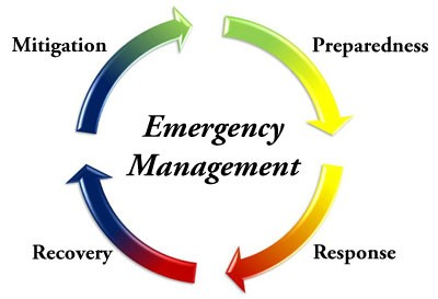 Sacramento Emergency Management diagram