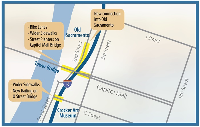 I-5 Riverfront Reconnect Map of Project Benefits