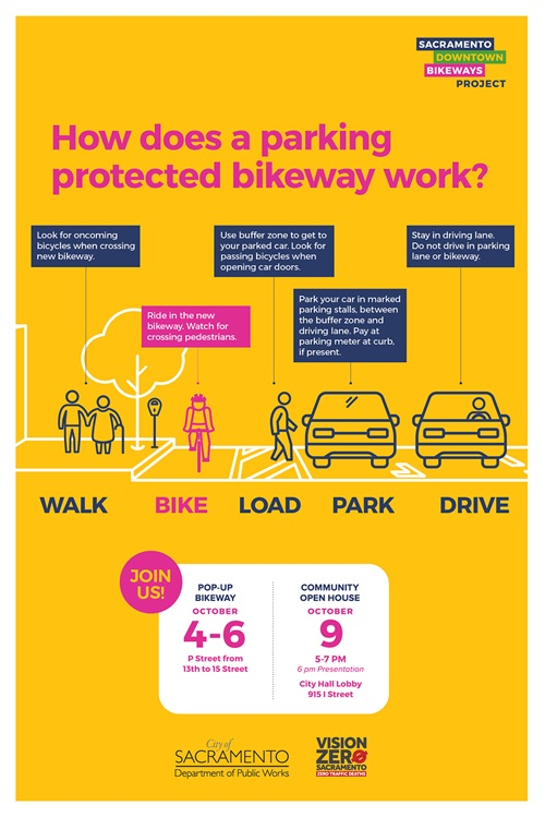 How Parking Protected Bikeways Work