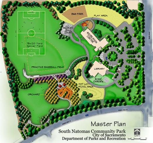 South Natomas Master Plan