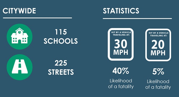 School Speed Zone Reduction Graphic