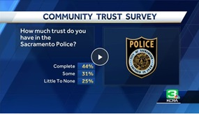 KCRA's story on Sac PD's Community Survey