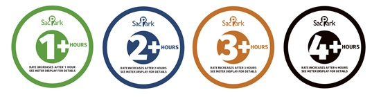 Tiered Pricing for Sacramento Parking Meters