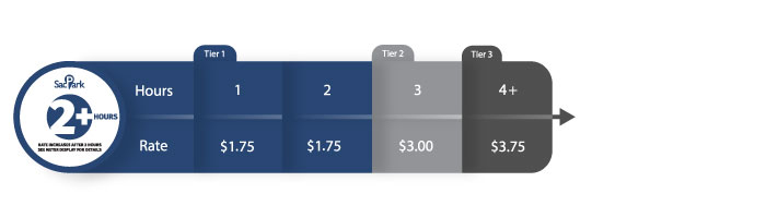 2+ hour tiered pricing graphic